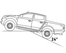 Fiat Fullback угол рамы 24 градуса