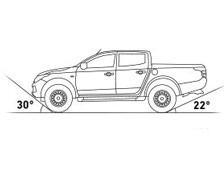 Fiat Fullback угол въезда 30 градусов, съезда 22 градуса